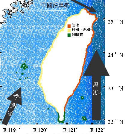 (圖一)台灣地理位置、海岸類型與海流變化綜合圖