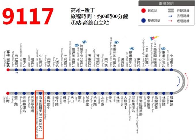 9117路線,圖片來源:國光客運