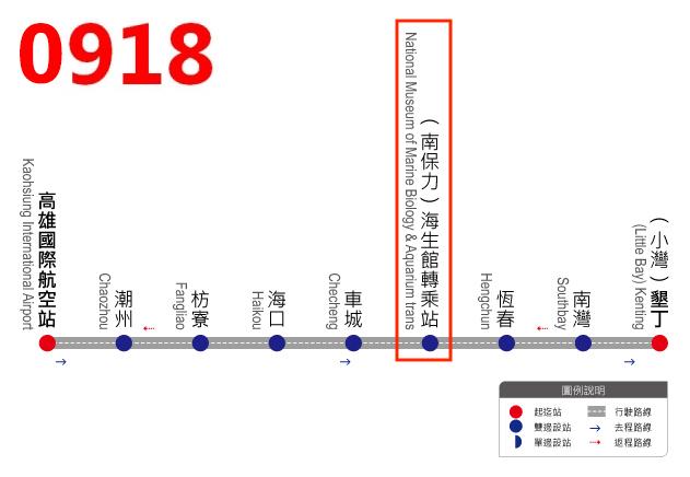 0918路線(臨918),圖片來源:國光客運